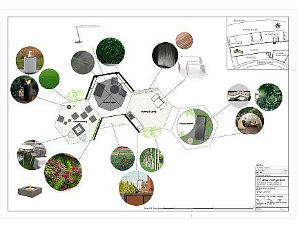 Urban Roof Gardens Plan
